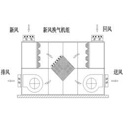 通風管白管生產廠家-青島百事特(在線咨詢)-通風管白管圖片