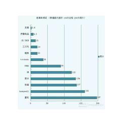 有限空间保护设备,有限空间保护设备,北京泰斯克科技图片
