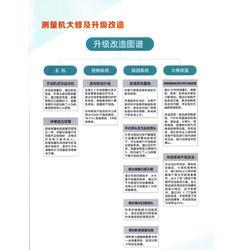 巴南区三坐标测量机、重庆嘉昂科技、全自动三坐标测量机图片