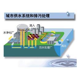 四川污水处理,华净达,污水处理系统图片