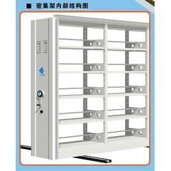 贵州智能电动档案密集架生产厂家-智能电动档案密集架-双都实业图片