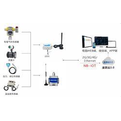 UPS电源监测图片
