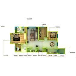 别墅智能家居方案_鼎贵兴科技(在线咨询)_市民之家智能家居图片