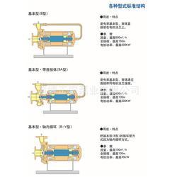 正宏泵业 海密梯克日机装-海密梯克图片