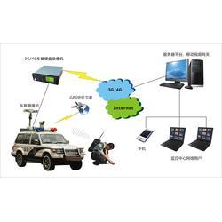 视频监控_朗固智能_网络视频监控系统图片