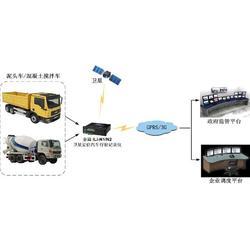 交通局部标定位,朗固定位部标系统,广西部标图片