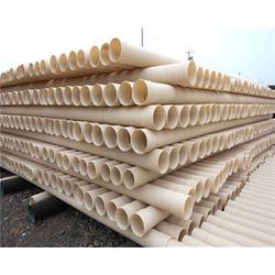 双壁波纹管|龙鑫兴达商贸|110双壁波纹管图片