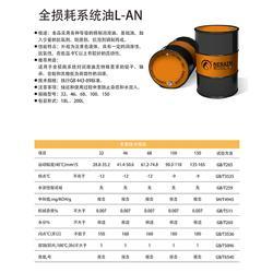 保山工业润滑油_工业润滑油基础知识_润滑油市场(优质商家)图片