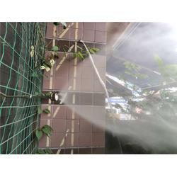 杜丰贸易 高压泵-高压泵图片