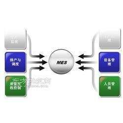 MES在整个制造业信息化解决方案中的地位日趋重要