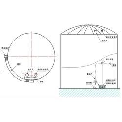 自动计量系统,磁致伸缩液位仪工作原理,磁致伸缩液位仪图片