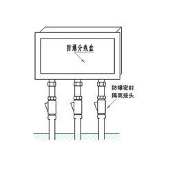 液位仪,自动计量系统(优质商家),液位仪零售图片