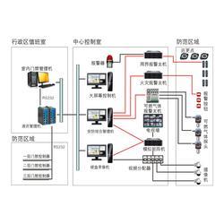 油库自动化、自动计量系统、油库自动化解决方案图片