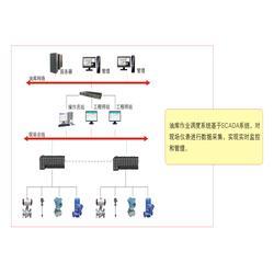自动计量系统, 油库定量发油定制,秦皇岛 油库定量发油图片