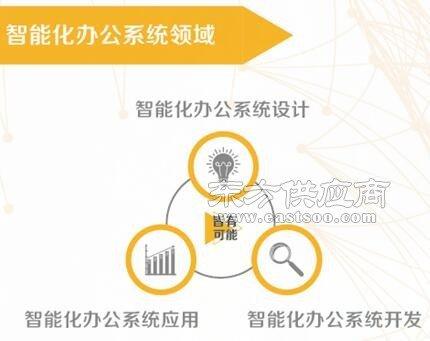 教育行业软件开发公司1图片