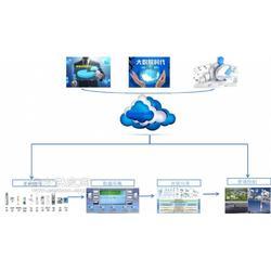 环保大数据服务图片