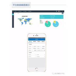 库德莱兹远程监控平台(图)、设备监控系统、监控图片
