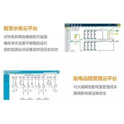 设备远程监控|库德莱兹远程监控平台|浙江监控图片