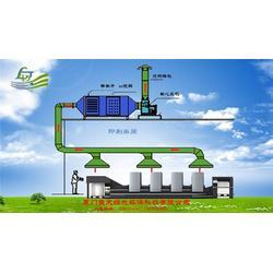 厦门工厂污水,蓝天绿地,工厂污水图片