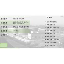 垃圾处理设备-垃圾处理设备-北京三态环境图片