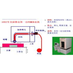 3d打印机、3d智能打印机、立铸3d打印机图片