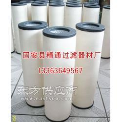 聚结器专用后置滤芯_聚结器专用后置滤芯厂家精通图片
