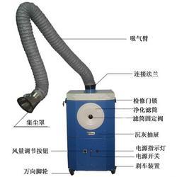 孝义焊烟净化器、兆星环保专业厂家、焊烟净化器安装方案图片