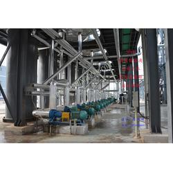 废热蒸发器设备、晋州废热蒸发器、青岛蓝清源环保(查看)图片