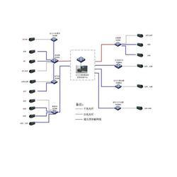 张家港弱电安装,苏州国瀚智能监控,弱电图片