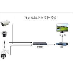 弱电,苏州国瀚智能,常熟弱电安装公司图片