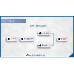 苏州拓光微电子公司,集成电路IC设计,上海集成电子电路设计图片