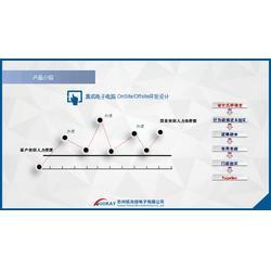 嵌入式设计外包服务,嵌入式,苏州拓光微电子公司(查看)图片
