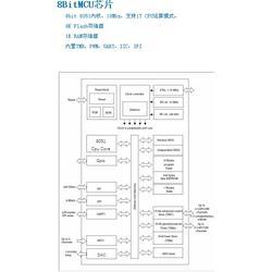 芯片设计解决方案|苏州拓光微电子(在线咨询)|上海芯片设计图片