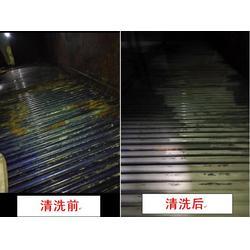 清洗锅炉省煤器、锅炉省煤器清洗、苏州淼能环保公司图片