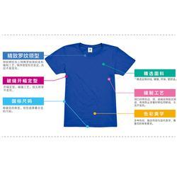 网上定做文化衫|广州峰汇服饰(在线咨询)|定做文化衫图片