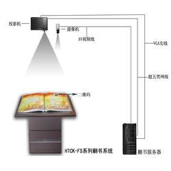 互动翻书怎么样-鸿光科技(在线咨询)互动翻书图片