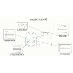 运模机-云赐智能科技缝纫机-全自动运模机公司图片