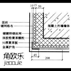 金属护角,金属护角网,安平夏博图片