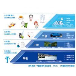 昶勋桶装水有限公司(图)、桶装水多少钱、华侨城天际湾桶装水图片