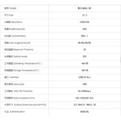 全新原包屏M123AWF1 R0,苏州东尚电子(图)图片