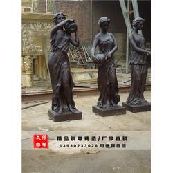 昆明人物铜雕-文禄工艺品-专业定制人物铜雕图片