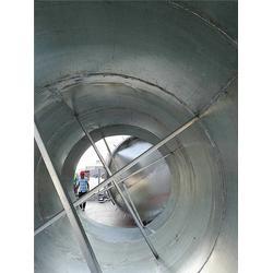 萝岗区车间通风降温工程、车间通风降温工程案例、GZ尚宇图片