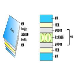 龙岩智能调光雾化玻璃厂家-北京百川鑫达科技-智能调光雾化玻璃图片