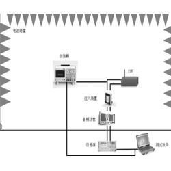 电磁兼容检测-电磁兼容检测收费-航天赛宝图片