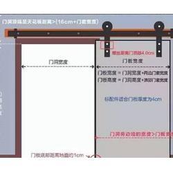 室内门、北京瑞轩万达防火门、室内门哪家好图片