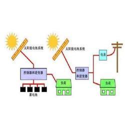 光伏组件回收|亿韵汇光伏(在线咨询)|镇赉组件图片