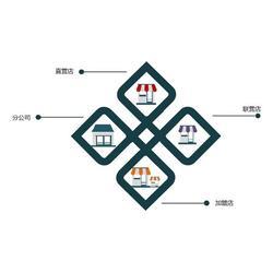 管家婆服装DRP|常熟管家婆|苏州管家婆软件(查看)图片