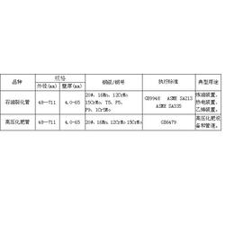 12cr2mo合金钢管-玉祥宏泰放心省心图片