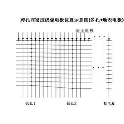 煤矿物探技术-汉中煤矿物探-天泽物探公司图片