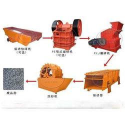 西双版纳成套生产线销售_西双版纳成套生产线_云南伟峰机械图片
